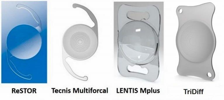 当院で選択可能な多焦点眼内レンズ